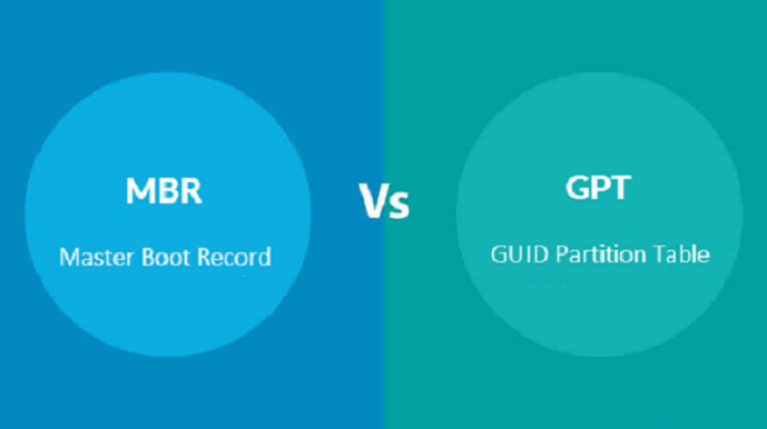 What Is Better For SSD, MBR or GPT